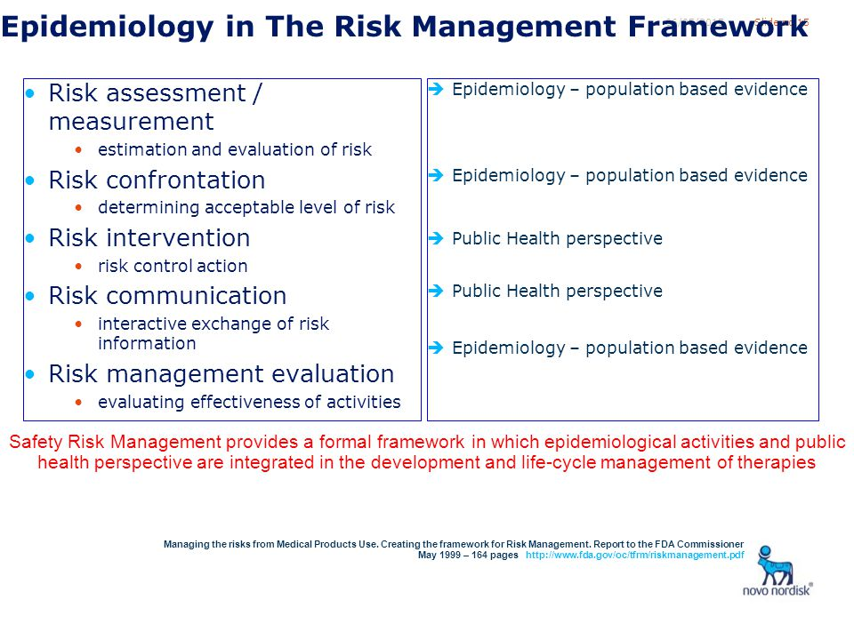 Slide no 1506/05/2015 Epidemiology in The Risk Management Framework Risk assessment / measurement estimation and evaluation of risk Risk confrontation determining acceptable level of risk Risk intervention risk control action Risk communication interactive exchange of risk information Risk management evaluation evaluating effectiveness of activities  Epidemiology – population based evidence  Public Health perspective  Epidemiology – population based evidence Safety Risk Management provides a formal framework in which epidemiological activities and public health perspective are integrated in the development and life-cycle management of therapies Managing the risks from Medical Products Use.