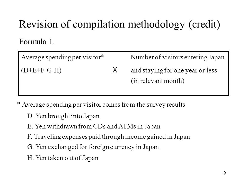 9 Revision of compilation methodology (credit) Average spending per visitor* Number of visitors entering Japan (D+E+F-G-H) X and staying for one year