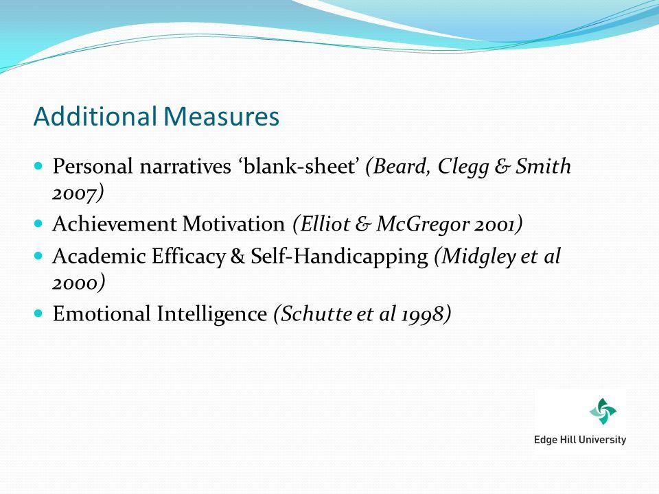 Additional Measures Personal narratives 'blank-sheet' (Beard, Clegg & Smith 2007) Achievement Motivation (Elliot & McGregor 2001) Academic Efficacy &
