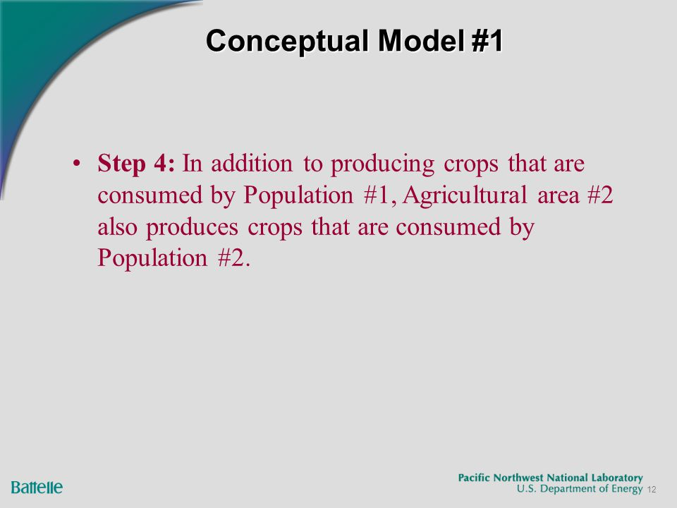 12 Conceptual Model #1 Step 4: In addition to producing crops that are consumed by Population #1, Agricultural area #2 also produces crops that are co