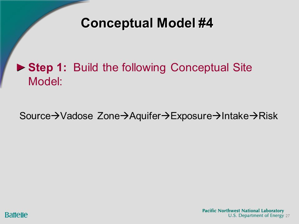 27 Conceptual Model #4 Step 1: Build the following Conceptual Site Model: Source  Vadose Zone  Aquifer  Exposure  Intake  Risk