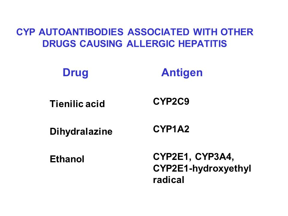 CYP AUTOANTIBODIES ASSOCIATED WITH OTHER DRUGS CAUSING ALLERGIC HEPATITIS Drug Tienilic acid Dihydralazine Ethanol Antigen CYP2C9 CYP1A2 CYP2E1, CYP3A