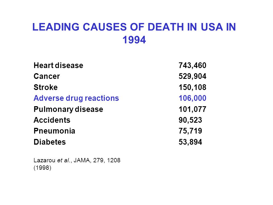 LEADING CAUSES OF DEATH IN USA IN 1994 Heart disease Cancer Stroke Adverse drug reactions Pulmonary disease Accidents Pneumonia Diabetes Lazarou et al