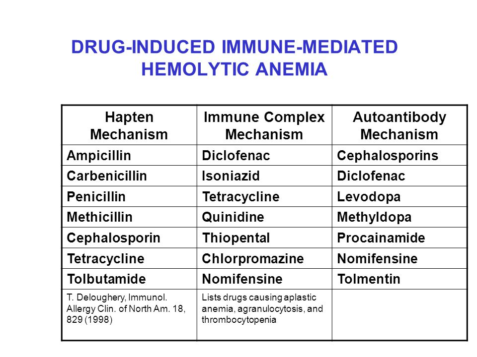 DRUG-INDUCED IMMUNE-MEDIATED HEMOLYTIC ANEMIA Hapten Mechanism Immune Complex Mechanism Autoantibody Mechanism AmpicillinDiclofenacCephalosporins Carb