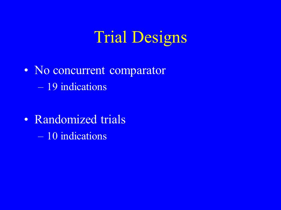 Trial Designs No concurrent comparator –19 indications Randomized trials –10 indications