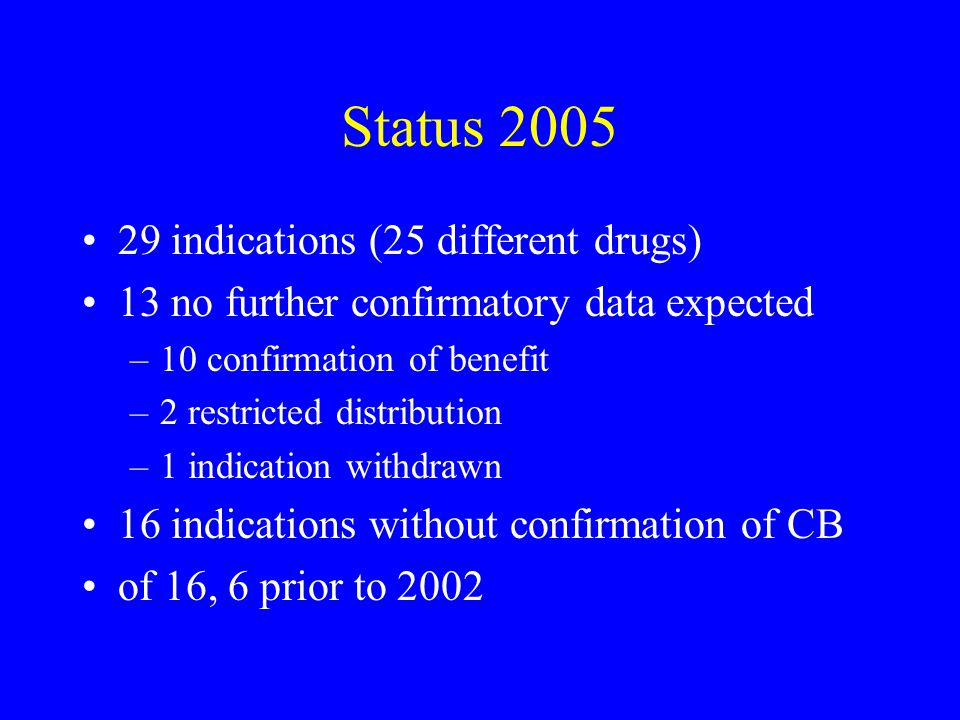Status 2005 29 indications (25 different drugs) 13 no further confirmatory data expected –10 confirmation of benefit –2 restricted distribution –1 indication withdrawn 16 indications without confirmation of CB of 16, 6 prior to 2002
