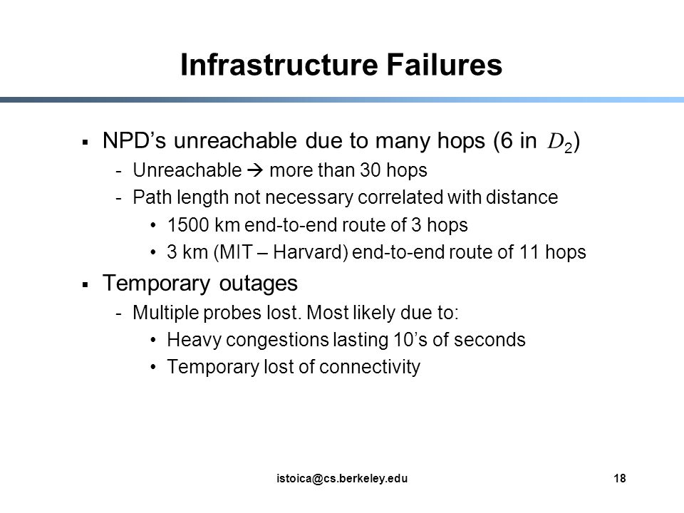 istoica@cs.berkeley.edu18 Infrastructure Failures  NPD's unreachable due to many hops (6 in D 2 ) -Unreachable  more than 30 hops -Path length not necessary correlated with distance 1500 km end-to-end route of 3 hops 3 km (MIT – Harvard) end-to-end route of 11 hops  Temporary outages -Multiple probes lost.