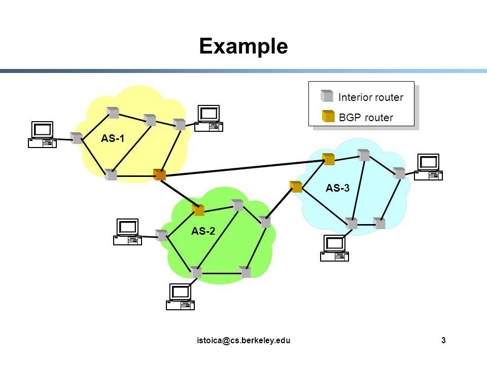 istoica@cs.berkeley.edu3 Example AS-1 AS-2 AS-3 Interior router BGP router