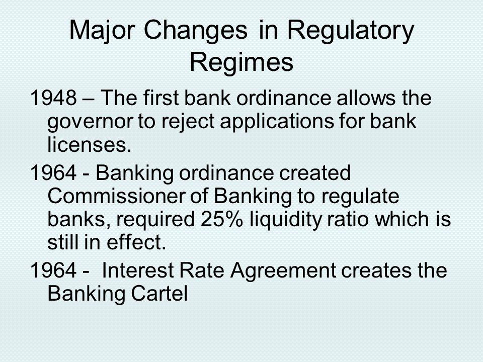 HK Banking System: Loan Classification