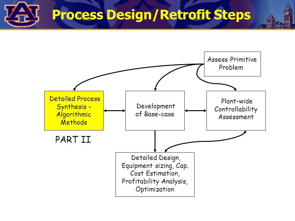 Process Design/Retrofit Steps Assess Primitive Problem Development of Base-case Plant-wide Controllability Assessment Detailed Design, Equipment sizing, Cap.