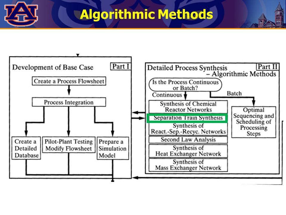 Algorithmic Methods