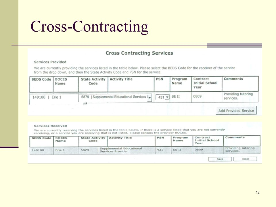 12 Cross-Contracting