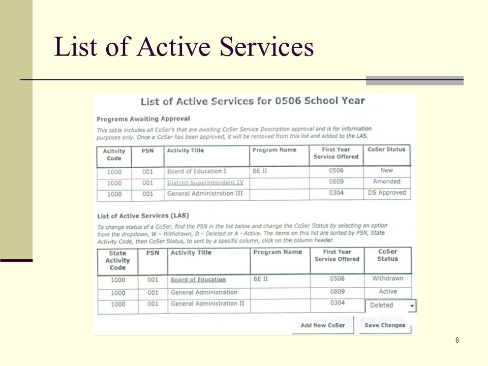 6 List of Active Services