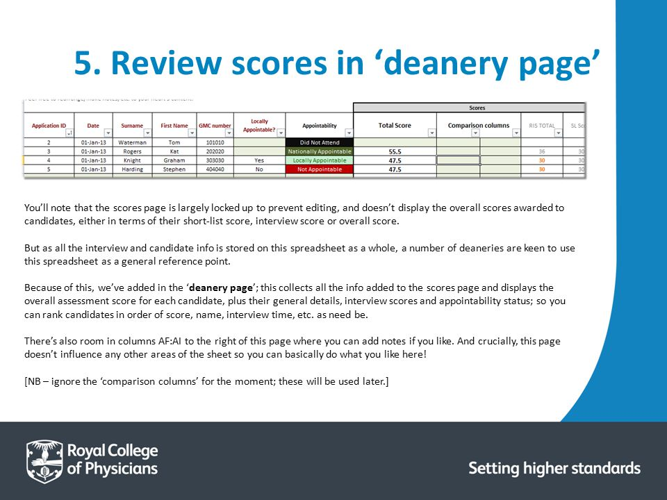 5. Review scores in 'deanery page' You'll note that the scores page is largely locked up to prevent editing, and doesn't display the overall scores aw