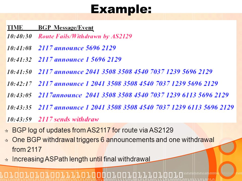 Example:  BGP log of updates from AS2117 for route via AS2129  One BGP withdrawal triggers 6 announcements and one withdrawal from 2117  Increasing ASPath length until final withdrawal