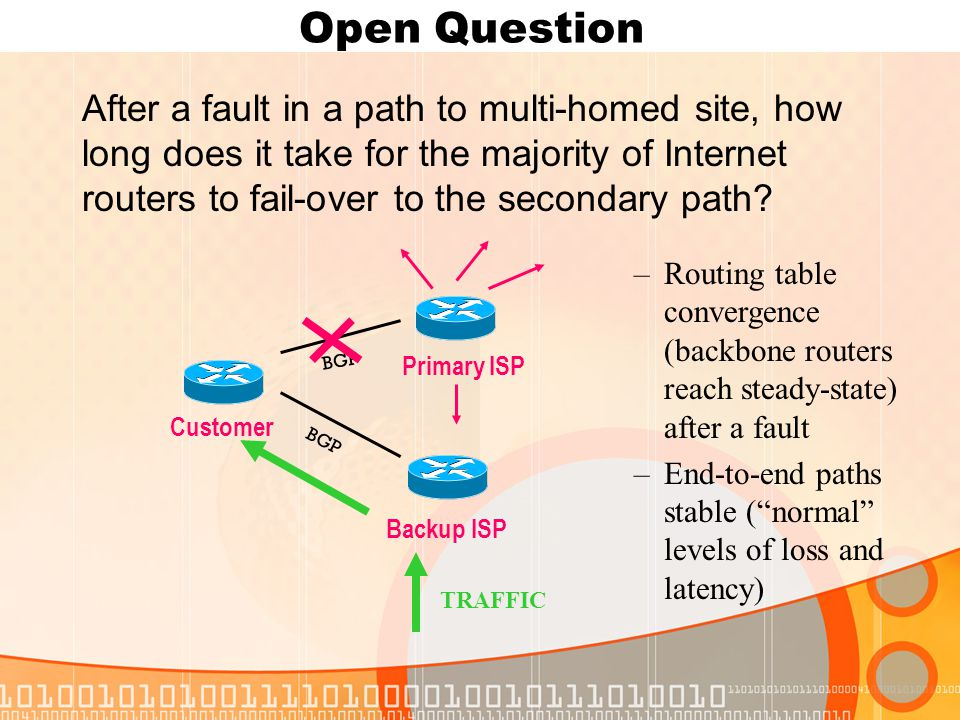 BGP Open Question After a fault in a path to multi-homed site, how long does it take for the majority of Internet routers to fail-over to the secondary path.