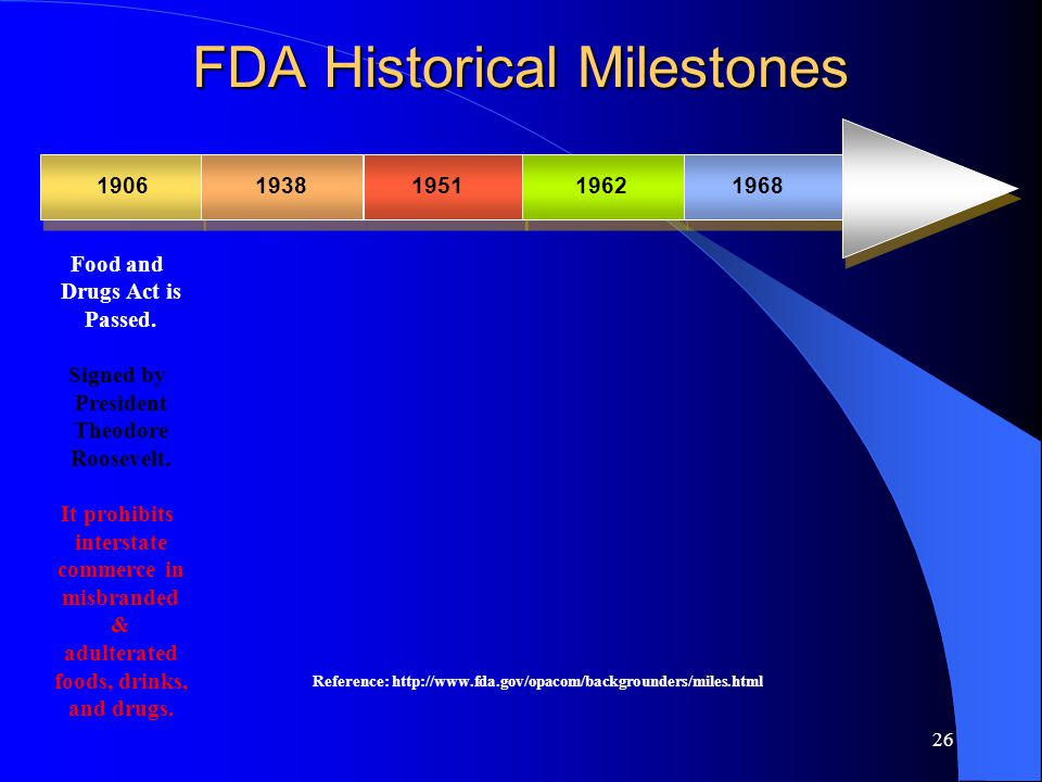26 FDA Historical Milestones 19061938195119621968 Food and Drugs Act is Passed.