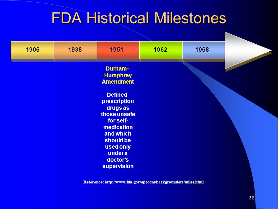 28 FDA Historical Milestones 19061938195119621968 Durham- Humphrey Amendment Defined prescription drugs as those unsafe for self- medication and which should be used only under a doctor's supervision Reference: http://www.fda.gov/opacom/backgrounders/miles.html