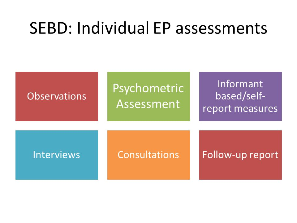 SEBD: Individual EP assessments Observations Informant based/self- report measures InterviewsConsultationsFollow-up report Psychometric Assessment