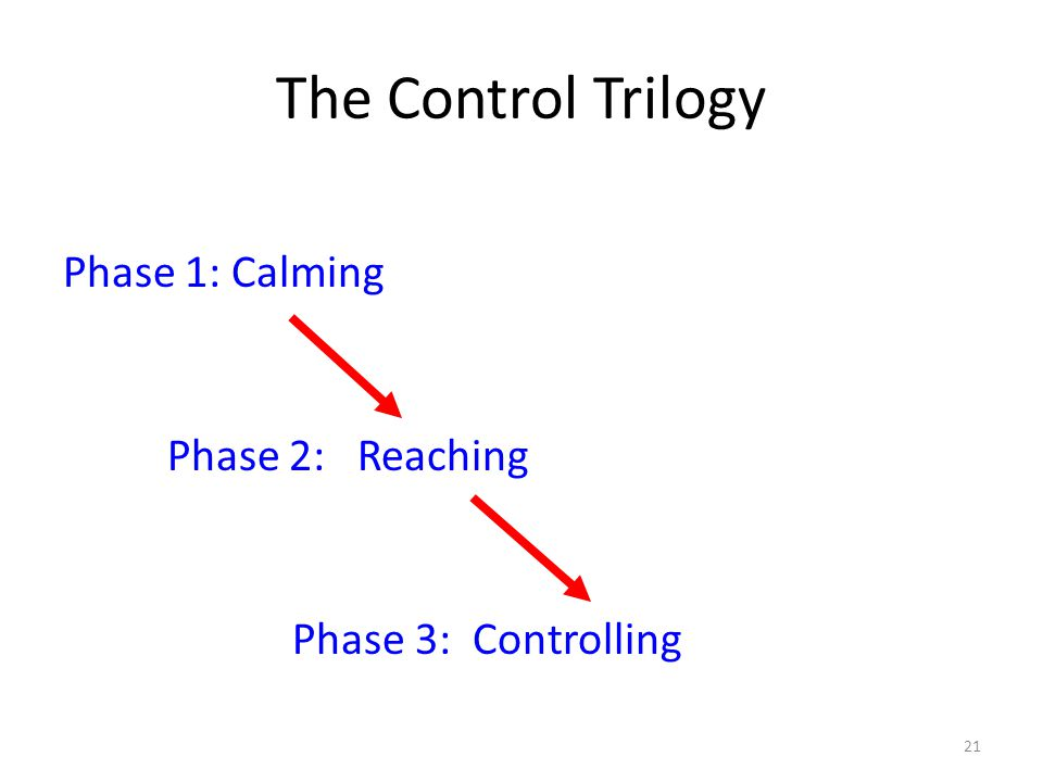 21 The Control Trilogy Phase 1: Calming Phase 2: Reaching Phase 3: Controlling