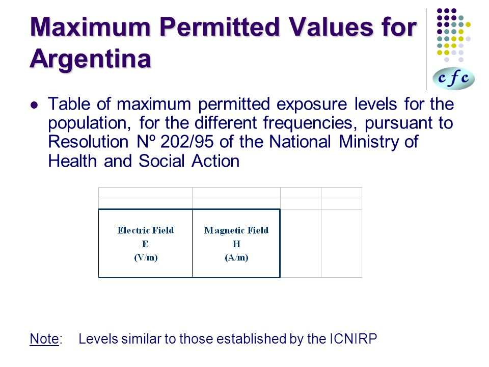 Maximum Permitted Values for Argentina Table of maximum permitted exposure levels for the population, for the different frequencies, pursuant to Resolution Nº 202/95 of the National Ministry of Health and Social Action Note:Levels similar to those established by the ICNIRP
