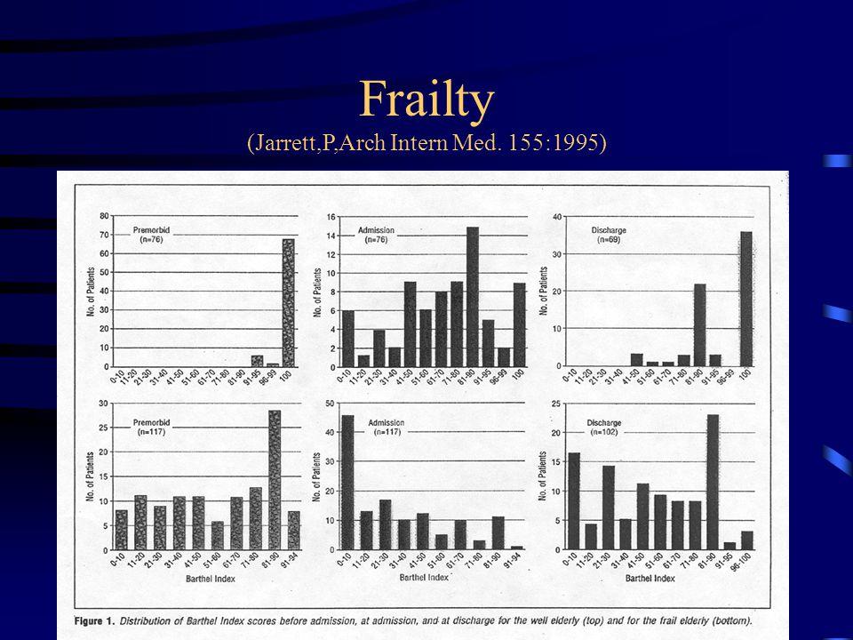 Frailty (Jarrett,P,Arch Intern Med. 155:1995)
