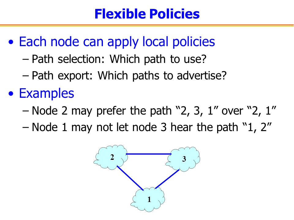 Flexible Policies Each node can apply local policies –Path selection: Which path to use? –Path export: Which paths to advertise? Examples –Node 2 may
