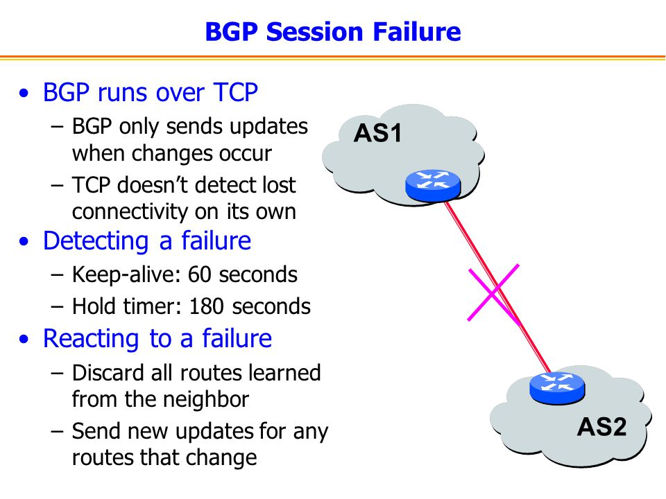 BGP Session Failure BGP runs over TCP –BGP only sends updates when changes occur –TCP doesn't detect lost connectivity on its own Detecting a failure