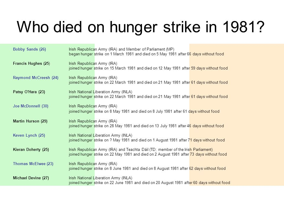 Who died on hunger strike in 1981? Bobby Sands (26)Irish Republican Army (IRA) and Member of Parliament (MP) began hunger strike on 1 March 1981 and d