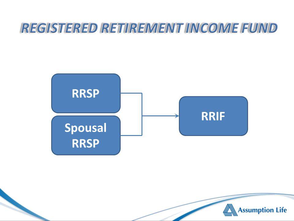 RRSP RRIF Spousal RRSP