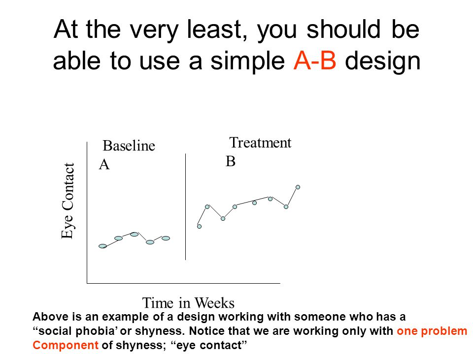 At the very least, you should be able to use a simple A-B design Baseline A Treatment B Eye Contact Time in Weeks Above is an example of a design working with someone who has a social phobia' or shyness.
