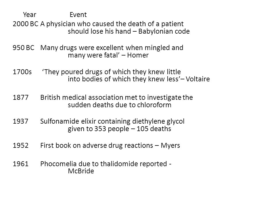 Year Event 2000 BC A physician who caused the death of a patient should lose his hand – Babylonian code 950 BC Many drugs were excellent when mingled and many were fatal' – Homer 1700s 'They poured drugs of which they knew little into bodies of which they knew less'– Voltaire 1877 British medical association met to investigate the sudden deaths due to chloroform 1937 Sulfonamide elixir containing diethylene glycol given to 353 people – 105 deaths 1952 First book on adverse drug reactions – Myers 1961 Phocomelia due to thalidomide reported - McBride