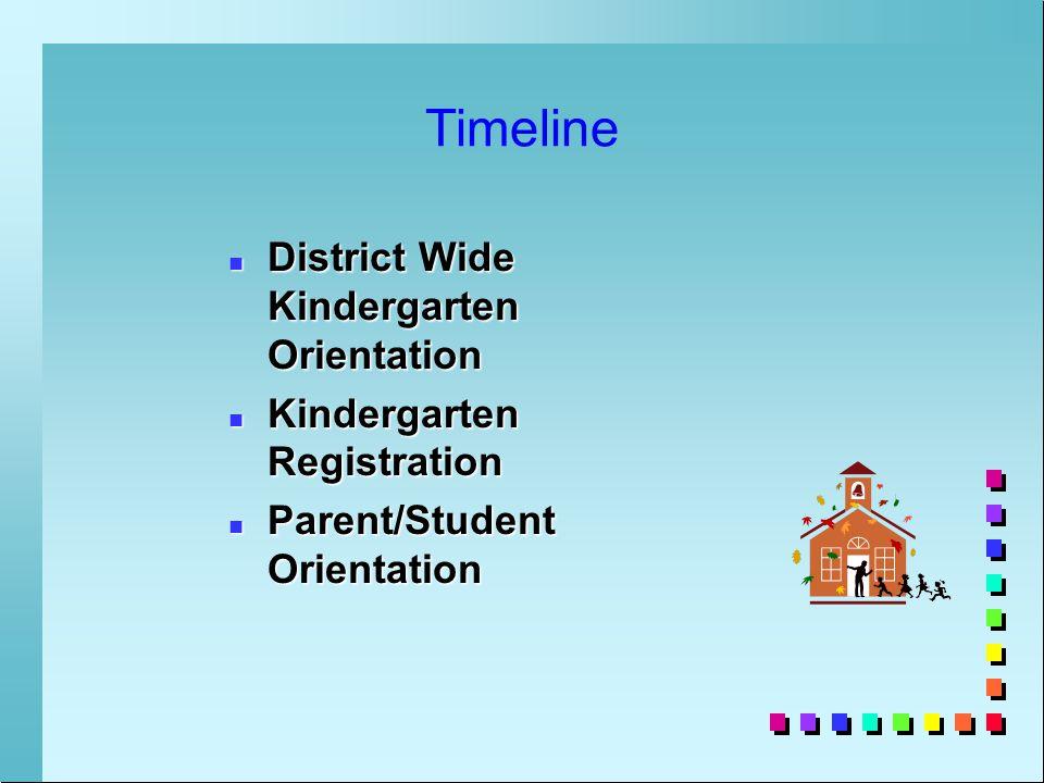 Timeline n District Wide Kindergarten Orientation n Kindergarten Registration n Parent/Student Orientation