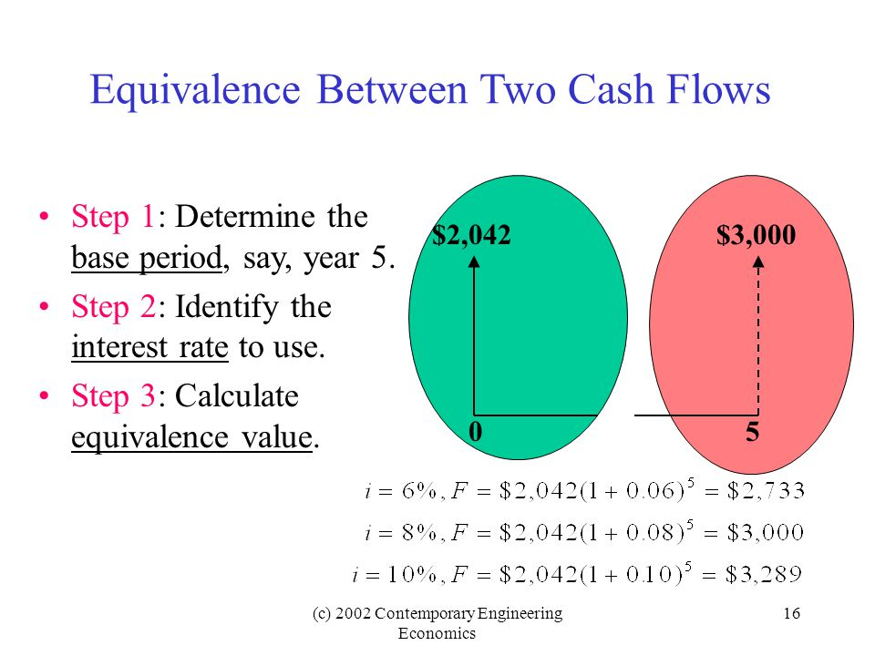 (c) 2002 Contemporary Engineering Economics 16 Equivalence Between Two Cash Flows Step 1: Determine the base period, say, year 5.