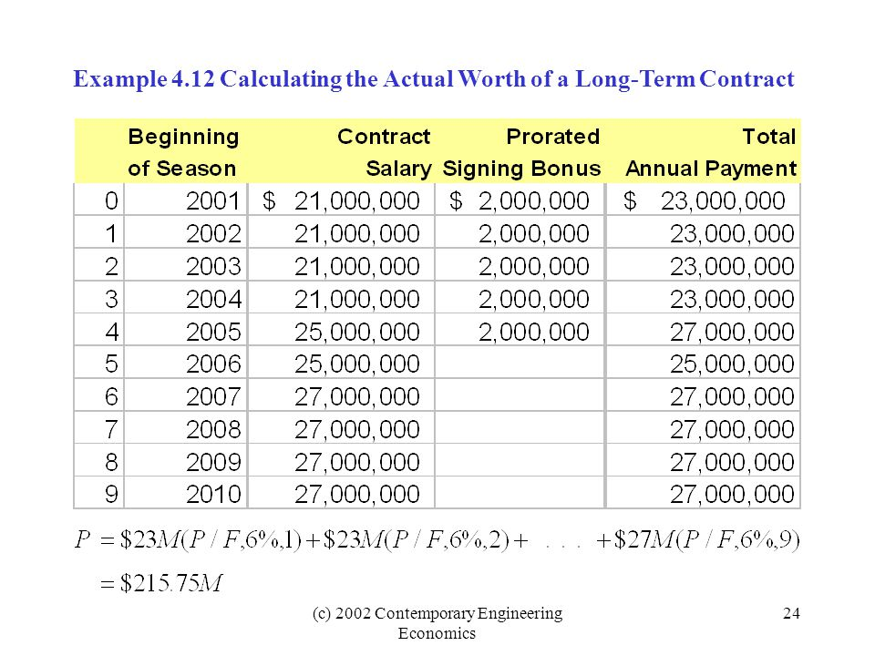 (c) 2002 Contemporary Engineering Economics 24 Example 4.12 Calculating the Actual Worth of a Long-Term Contract