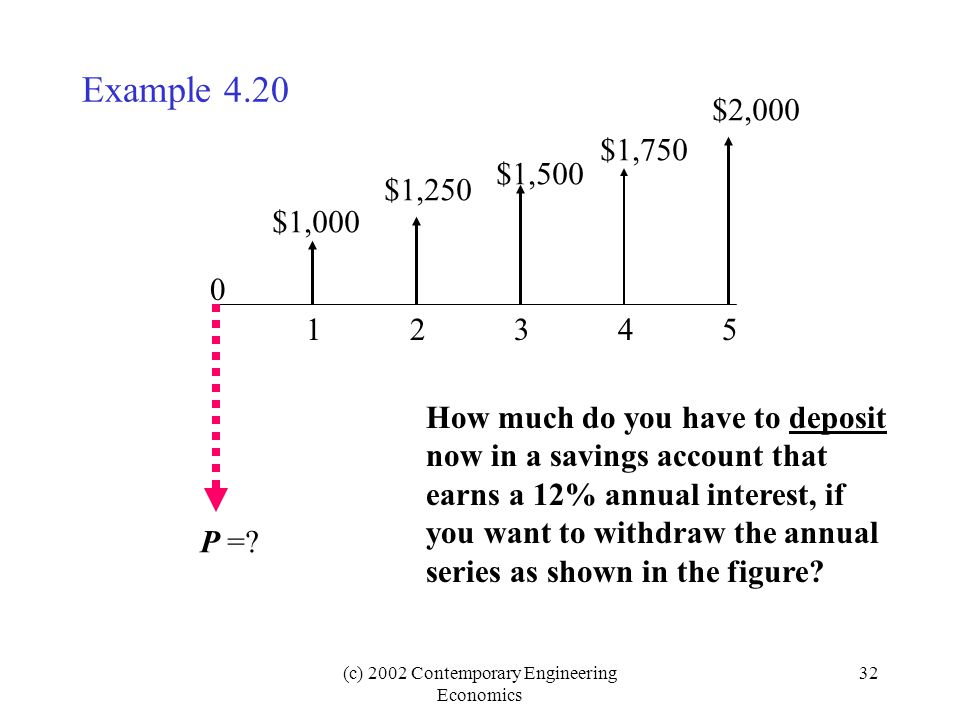 (c) 2002 Contemporary Engineering Economics 32 Example 4.20 $1,000 $1,250 $1,500 $1,750 $2,000 1 2 3 4 5 0 P =.