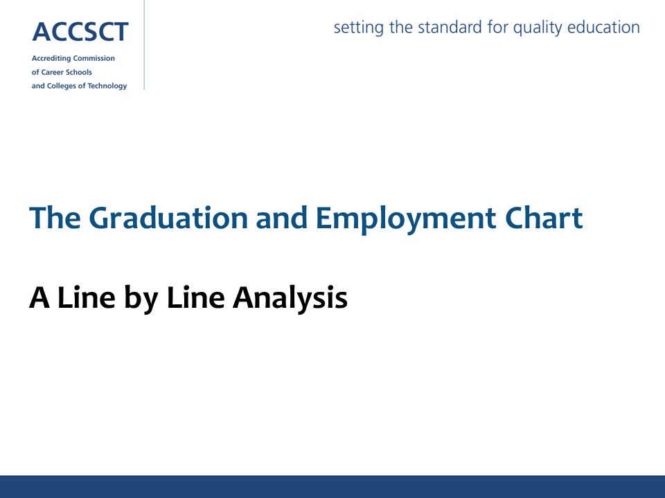 The Graduation and Employment Chart A Line by Line Analysis