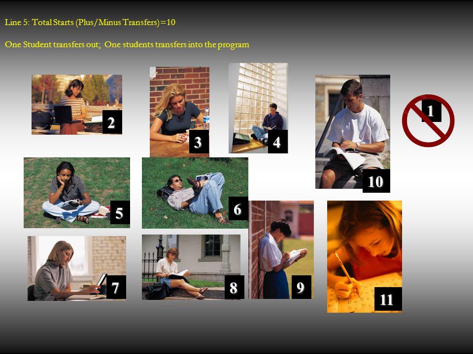 Line 5: Total Starts (Plus/Minus Transfers)=10 One Student transfers out; One students transfers into the program 1 2 5 7 6 8 3 9 10 4 11