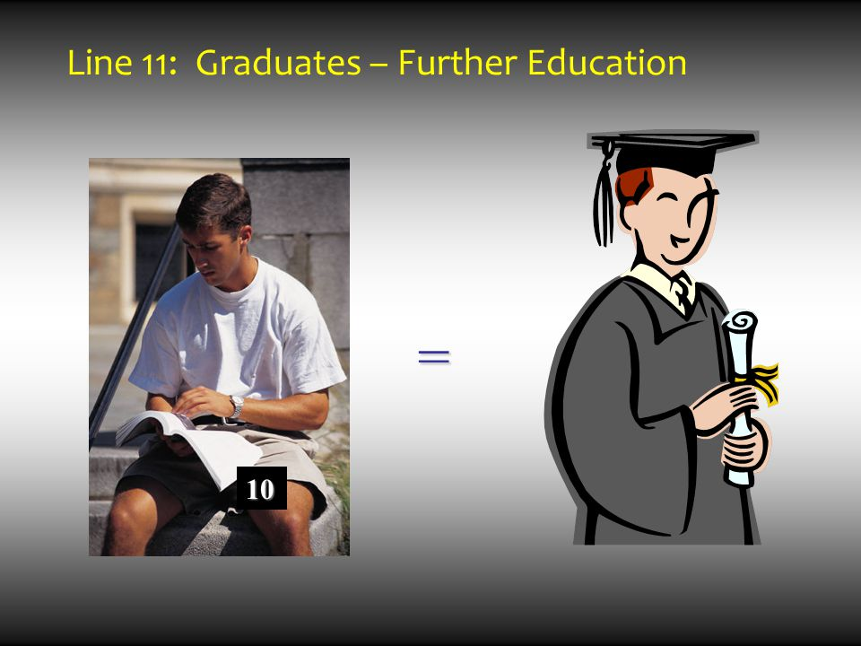 Line 11: Graduates – Further Education 10 =