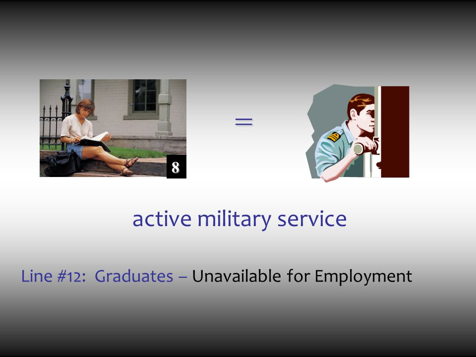 active military service = 8