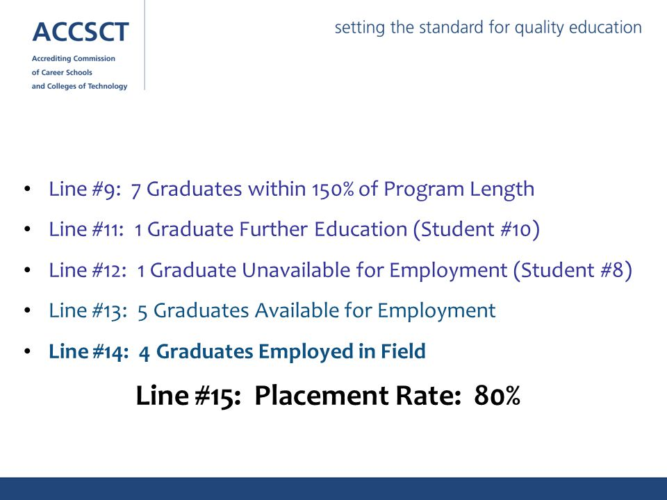 Line #9: 7 Graduates within 150% of Program Length Line #11: 1 Graduate Further Education (Student #10) Line #12: 1 Graduate Unavailable for Employment (Student #8) Line #13: 5 Graduates Available for Employment Line #14: 4 Graduates Employed in Field Line #15: Placement Rate: 80%