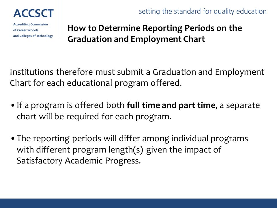 Institutions therefore must submit a Graduation and Employment Chart for each educational program offered.