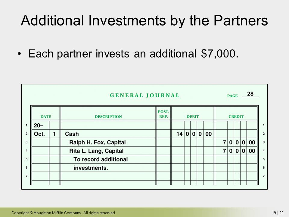 Copyright © Houghton Mifflin Company. All rights reserved.19 | 21 Partners' Capital Accounts
