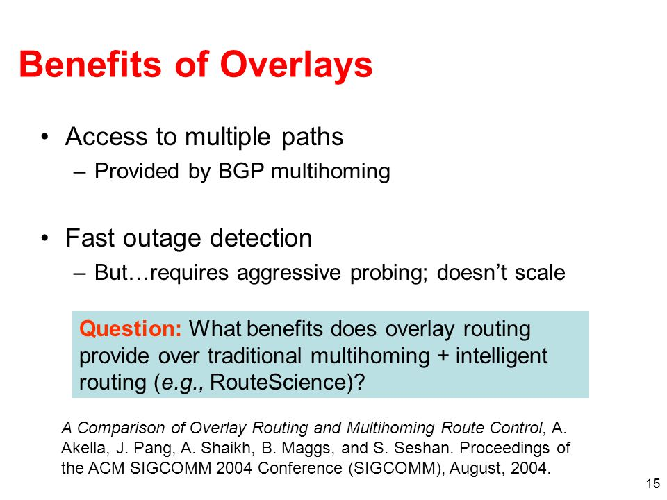15 Benefits of Overlays Access to multiple paths –Provided by BGP multihoming Fast outage detection –But…requires aggressive probing; doesn't scale Qu