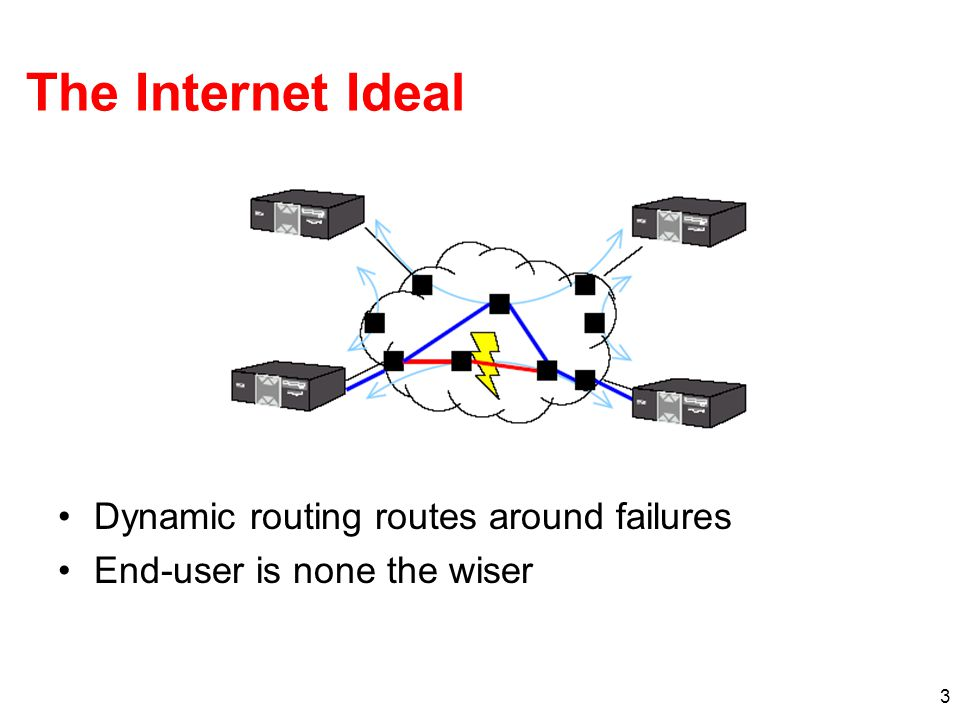 34 Layer 3 BGP/MPLS VPNs Isolation: Multiple logical networks over a single, shared physical infrastructure Tunneling: Keeping routes out of the core VPN A/Site 1 VPN A/Site 2 VPN A/Site 3 VPN B/Site 2 VPN B/Site 1 VPN B/Site 3 CE A1 CE B3 CE A3 CE B2 CE A2 CE 1 B1 CE 2 B1 PE 1 PE 2 PE 3 P1P1 P2P2 P3P3 10.1/16 10.2/16 10.3/16 10.1/16 10.2/16 10.4/16 BGP to exchange routes MPLS to forward traffic