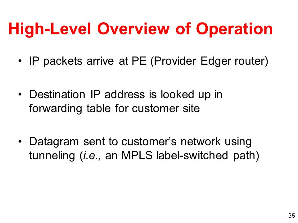 35 High-Level Overview of Operation IP packets arrive at PE (Provider Edger router) Destination IP address is looked up in forwarding table for customer site Datagram sent to customer's network using tunneling (i.e., an MPLS label-switched path)