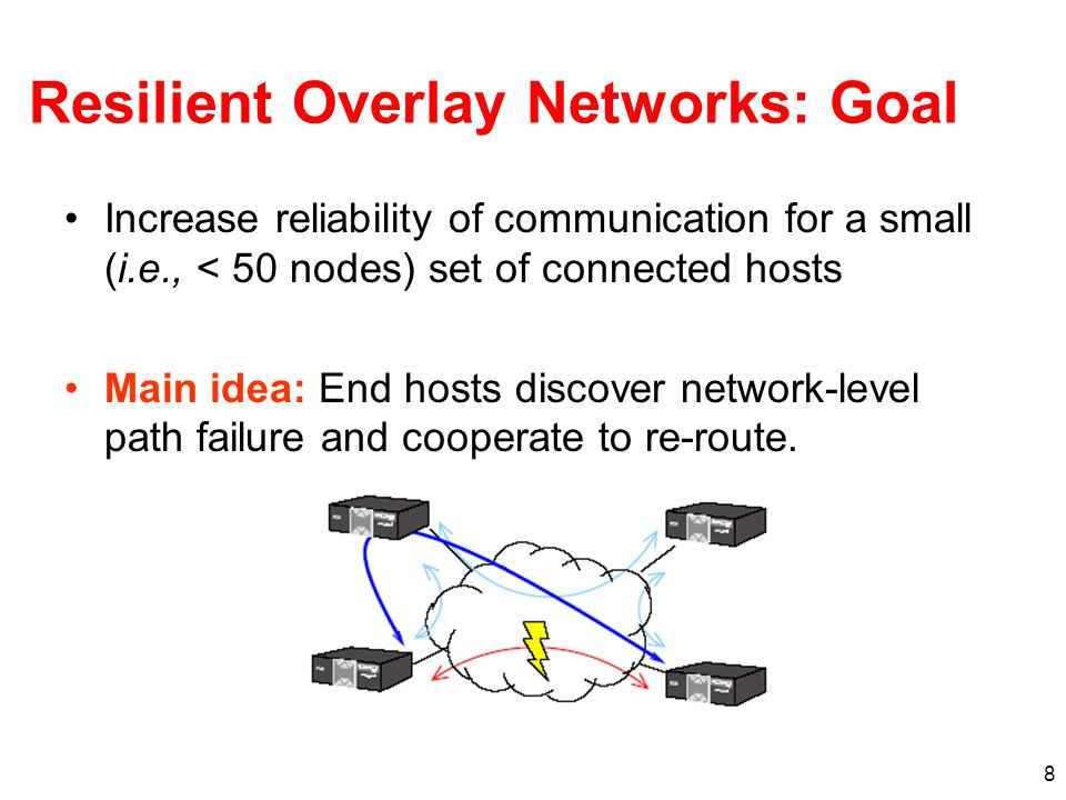 19 Interaction of Overlays and IP Network Supposed outcry from ISPs: Overlays will interfere with our traffic engineering goals. –Likely would only become a problem if overlays became a significant fraction of all traffic –Control theory: feedback loop between ISPs and overlays –Philosophy/religion: Who should have the final say in how traffic flows through the network.