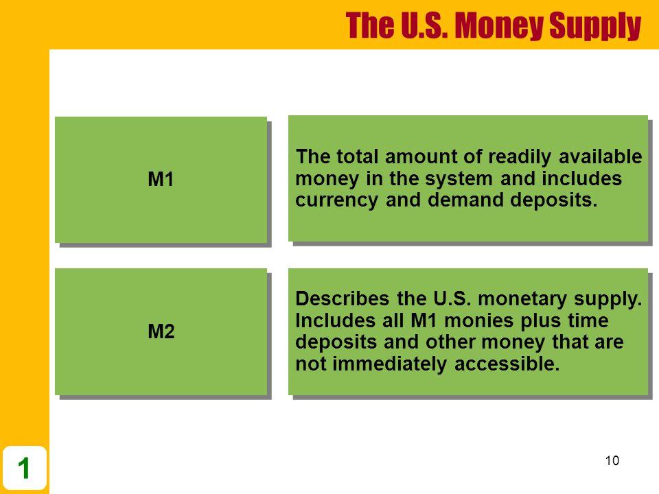 10 1 The U.S. Money Supply M2 M1 Describes the U.S.