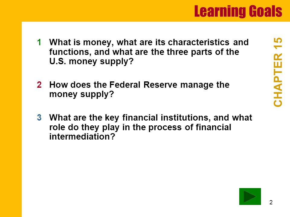2 Learning Goals CHAPTER 15 1 What is money, what are its characteristics and functions, and what are the three parts of the U.S. money supply? 2 How