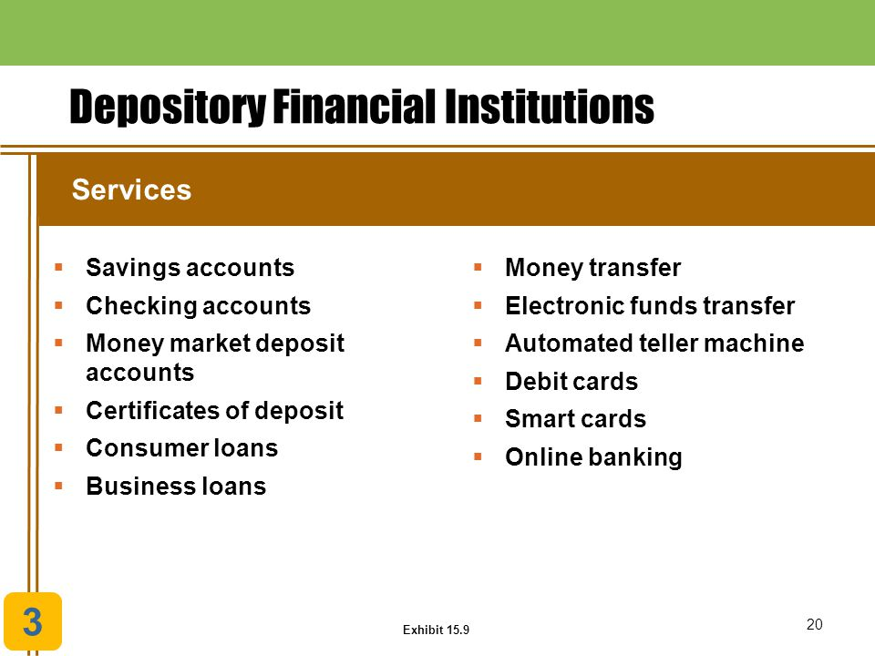 20 Depository Financial Institutions  Savings accounts  Checking accounts  Money market deposit accounts  Certificates of deposit  Consumer loans  Business loans  Money transfer  Electronic funds transfer  Automated teller machine  Debit cards  Smart cards  Online banking Services Exhibit 15.9 3
